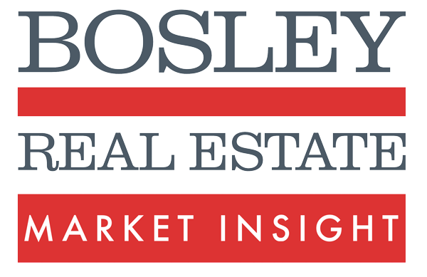 Bosley logo Market Insight